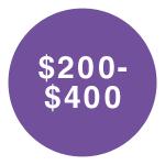 $200-$400